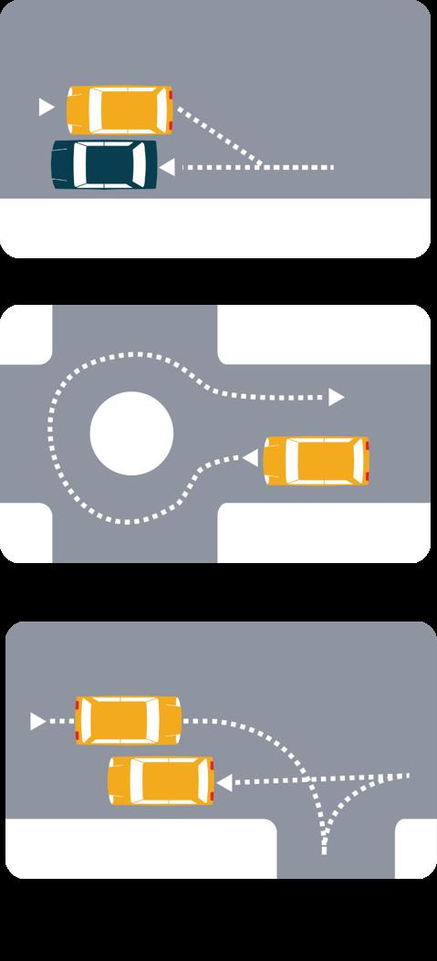 Manoeuvres diagram 1